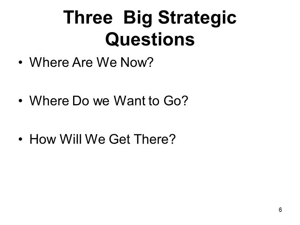 Three Big Strategic Questions