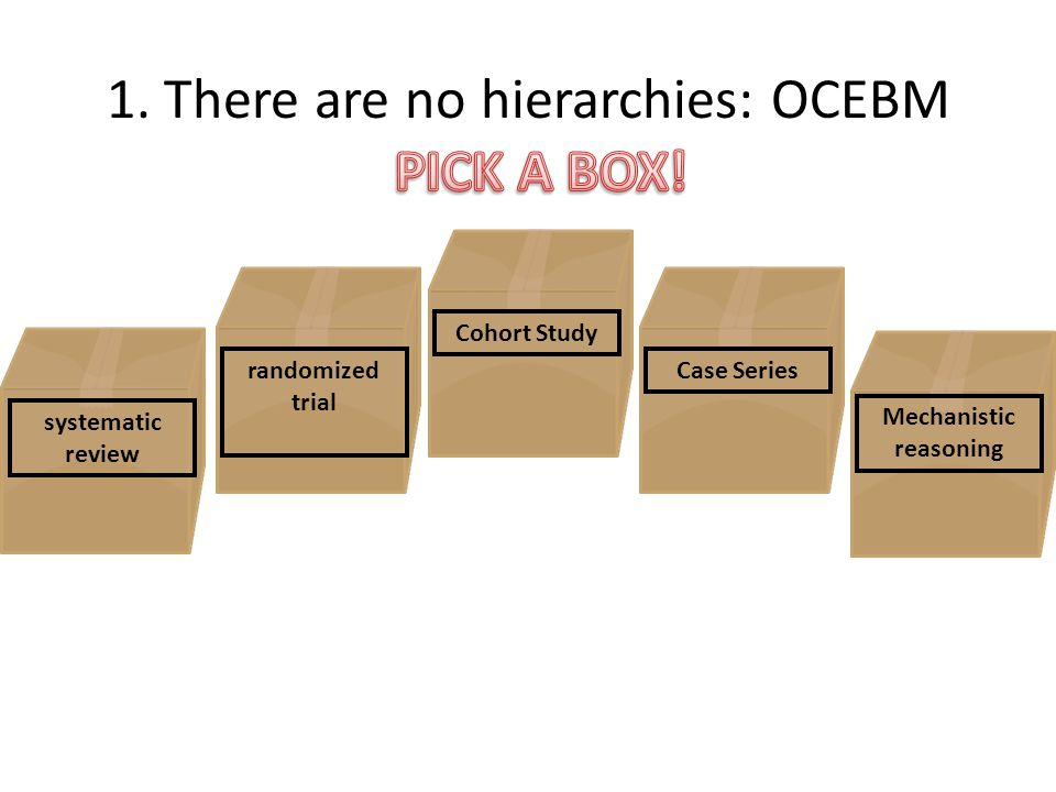 1. There are no hierarchies: OCEBM
