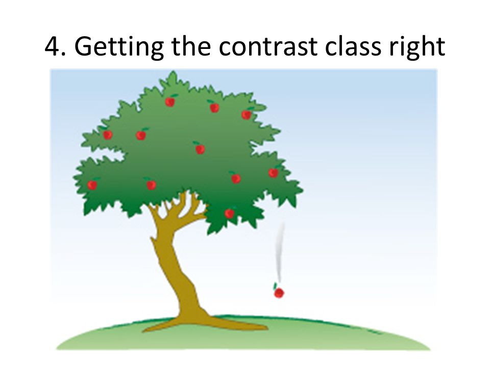 4. Getting the contrast class right