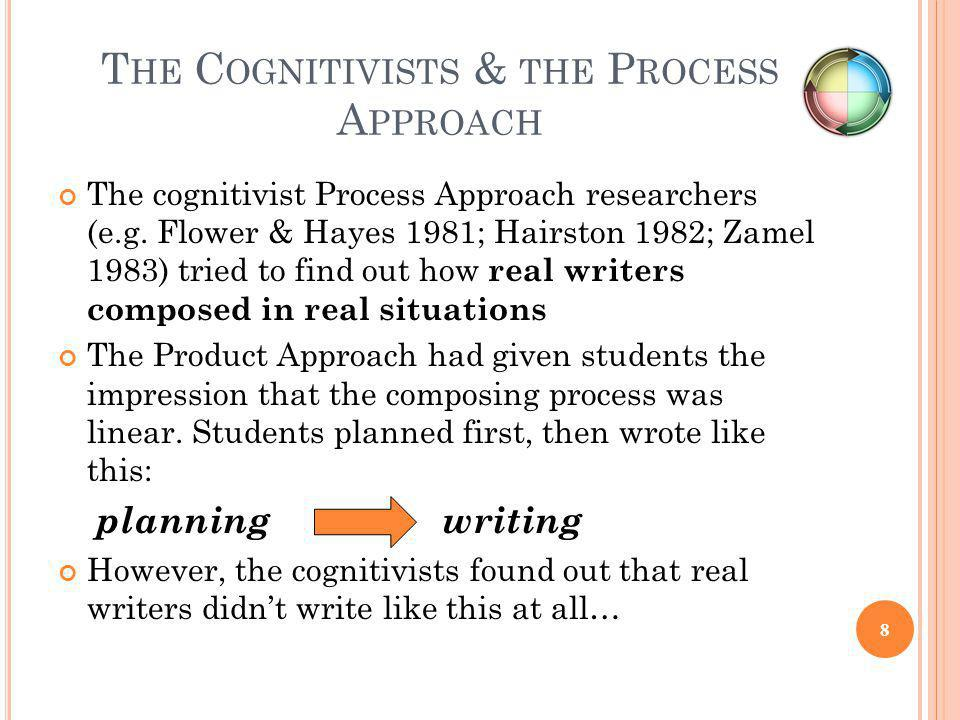 The Cognitivists & the Process Approach