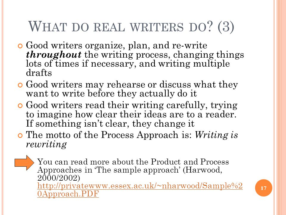 What do real writers do (3)