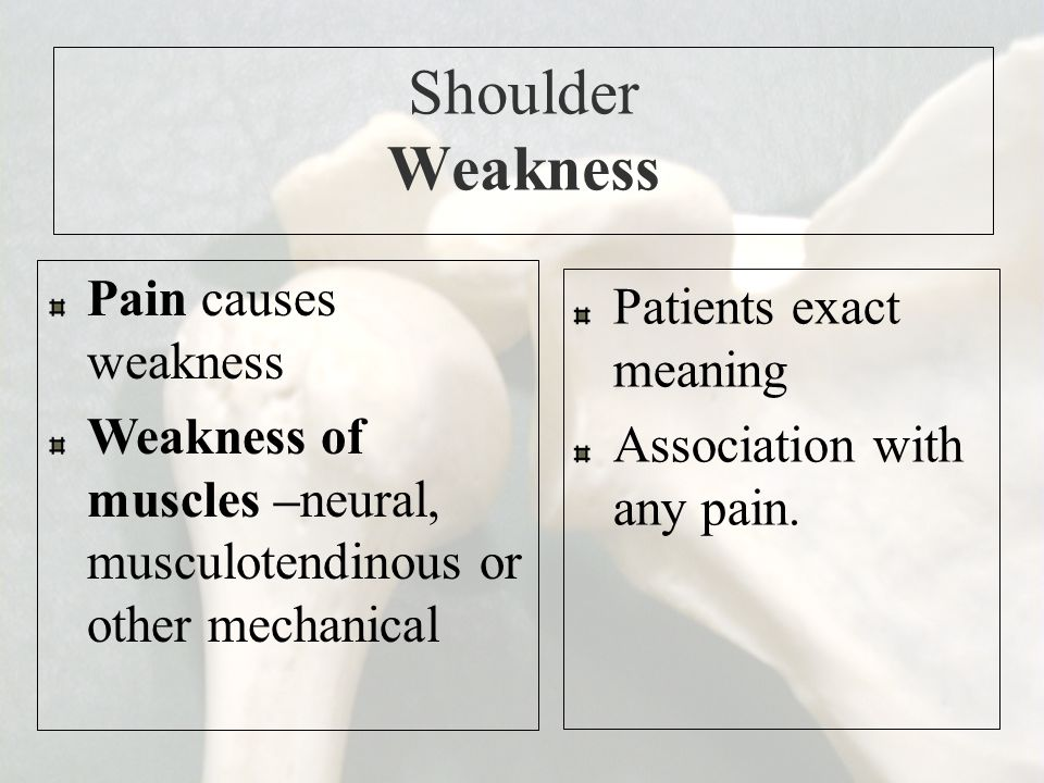 Shoulder Weakness Pain causes weakness Patients exact meaning