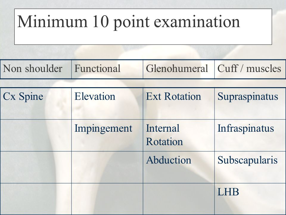 Minimum 10 point examination