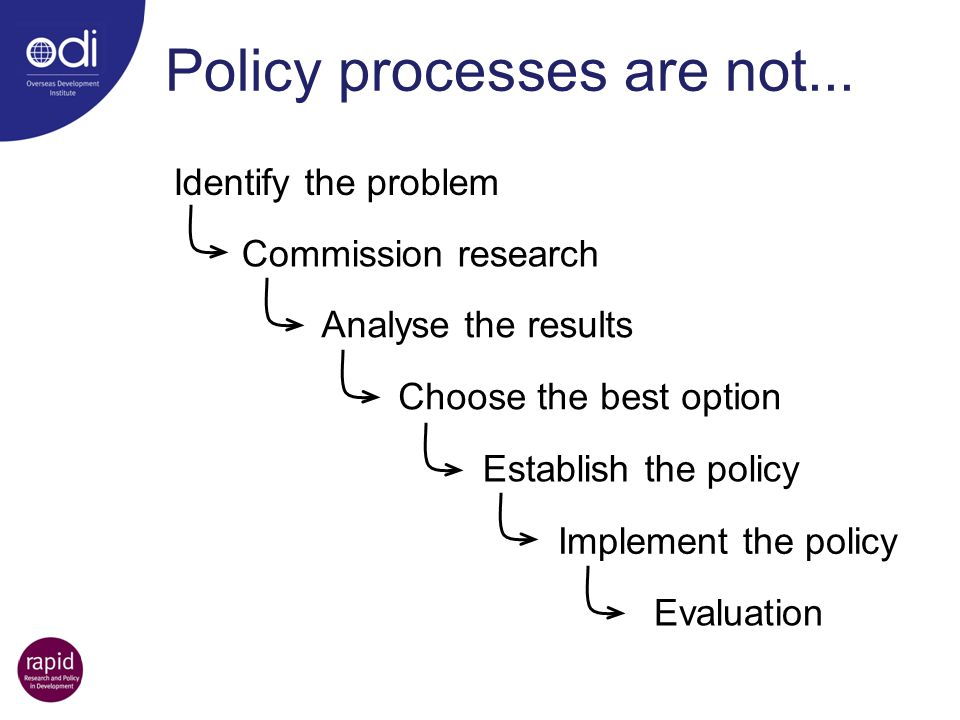 Policy processes are not...