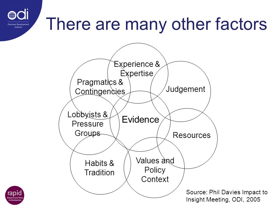 There are many other factors