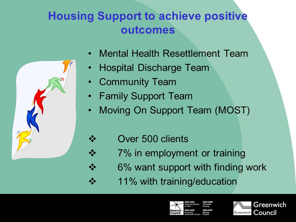 Housing Support to achieve positive outcomes
