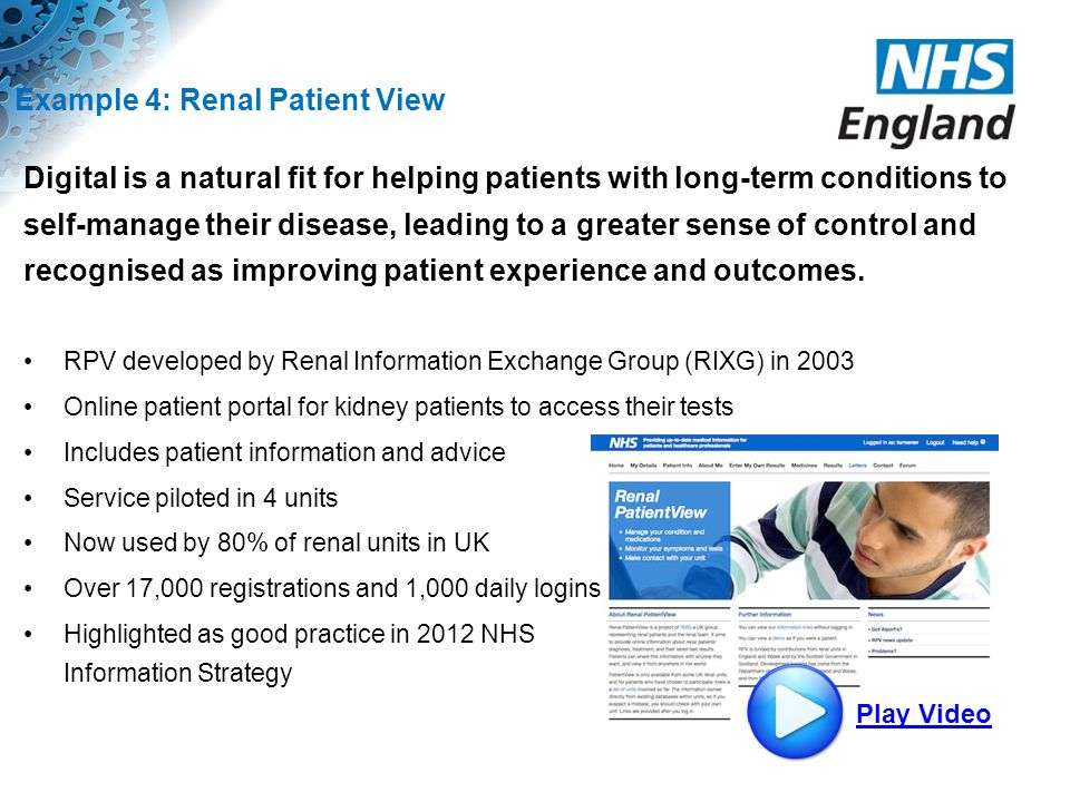Example 4: Renal Patient View