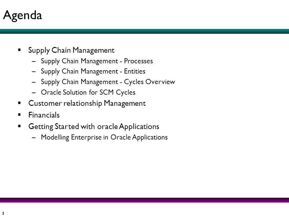 Agenda Supply Chain Management Customer relationship Management