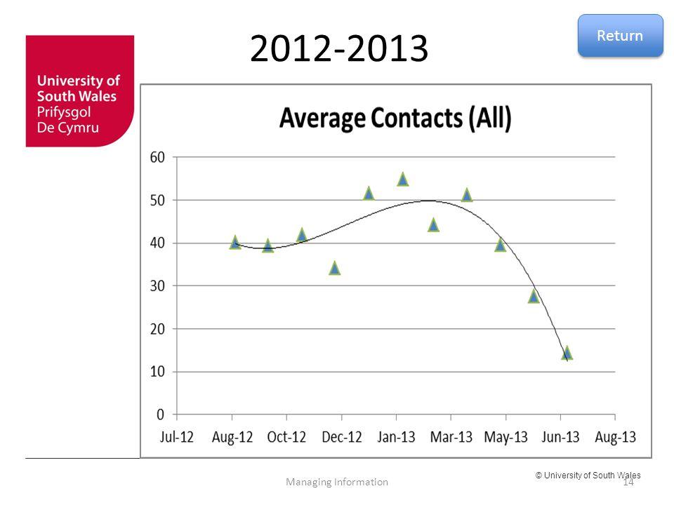 Return 2012-2013 Managing Information
