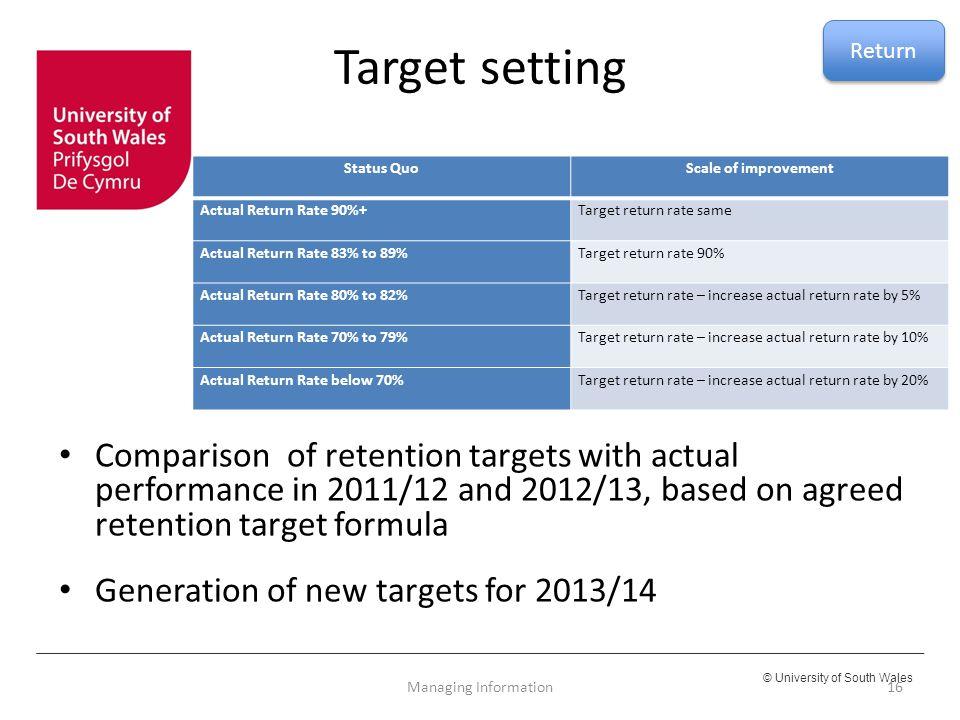 Return Target setting. Status Quo. Scale of improvement. Actual Return Rate 90%+ Target return rate same.