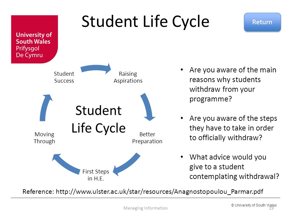 Student Life Cycle Student Life Cycle