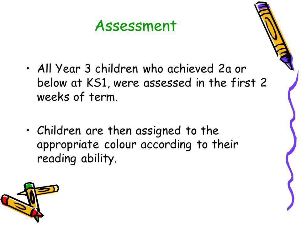Assessment All Year 3 children who achieved 2a or below at KS1, were assessed in the first 2 weeks of term.