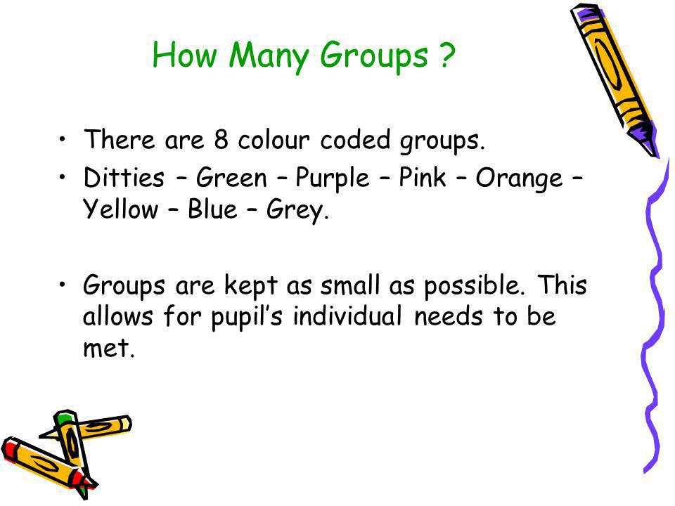 How Many Groups There are 8 colour coded groups.