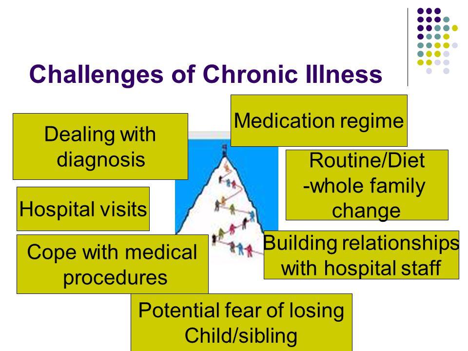 Challenges of Chronic Illness