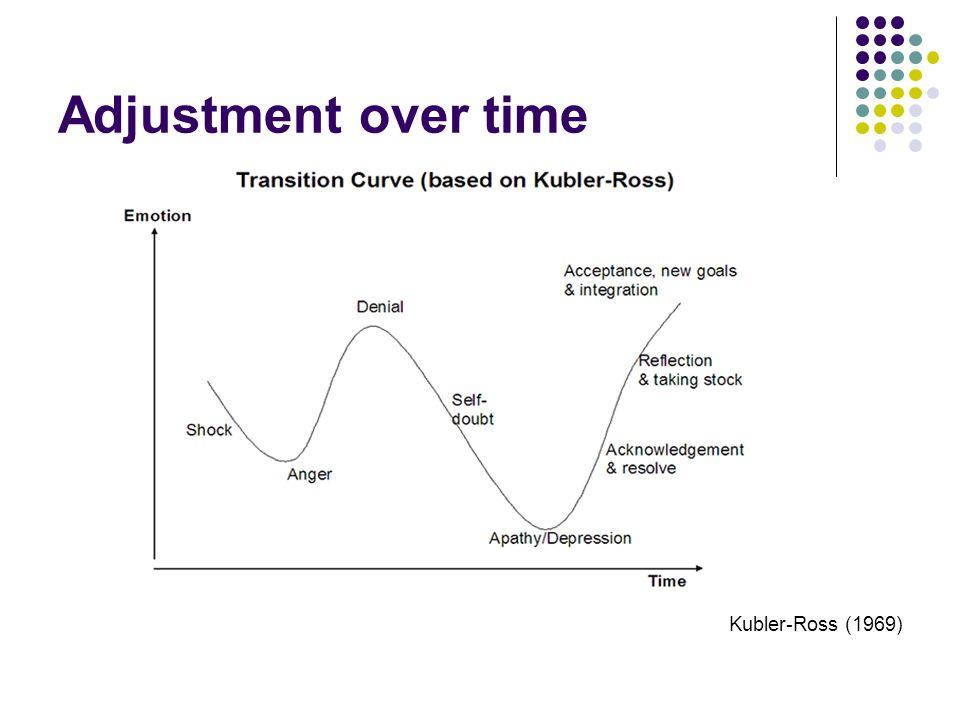 Adjustment over time Kubler-Ross (1969)