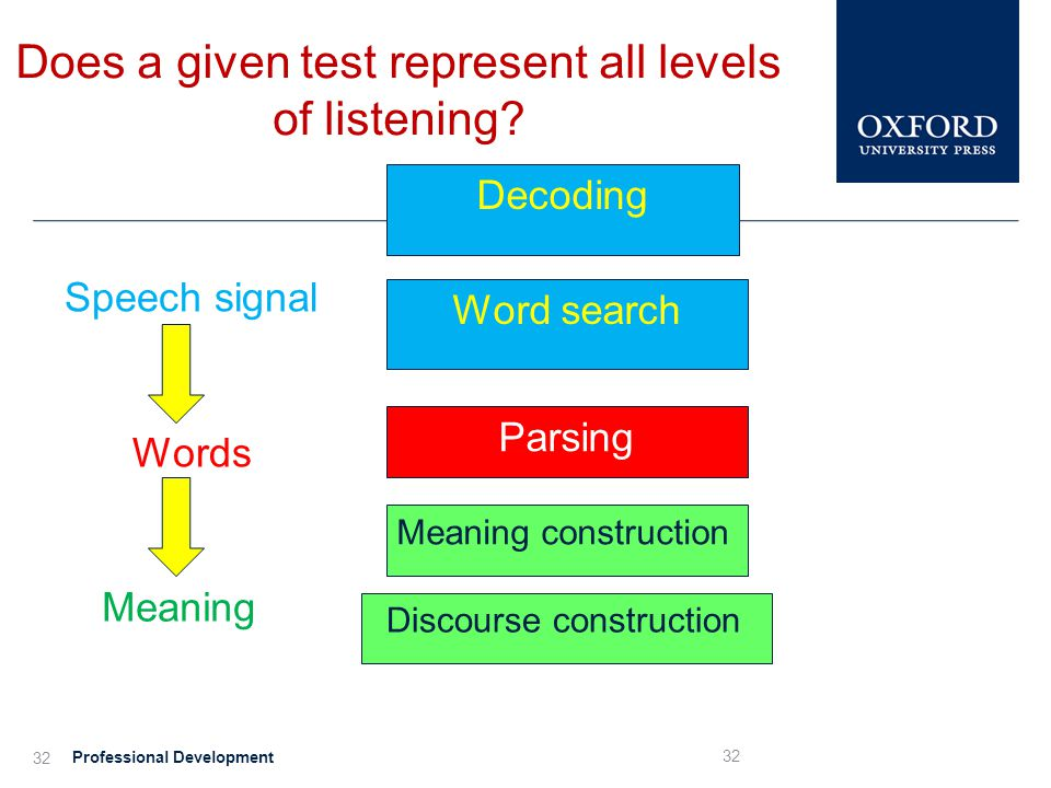 Does a given test represent all levels of listening