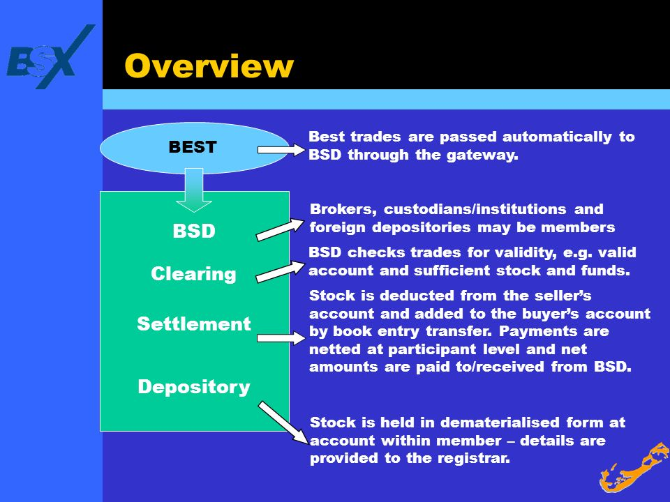 Overview BSD Clearing Settlement Depository BEST