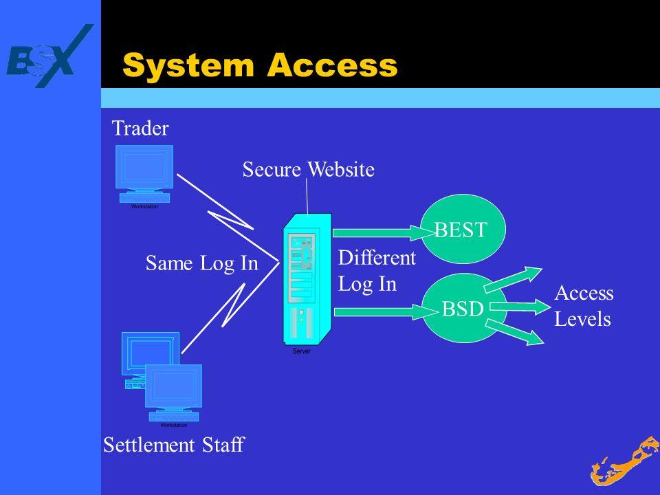 System Access Trader Secure Website BEST Different Same Log In Log In
