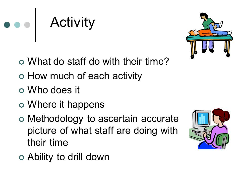 Activity What do staff do with their time How much of each activity