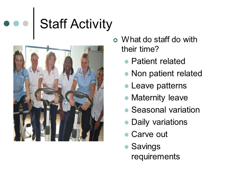 Staff Activity Patient related Non patient related Leave patterns