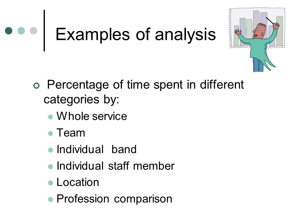 Examples of analysis Percentage of time spent in different categories by: Whole service. Team. Individual band.