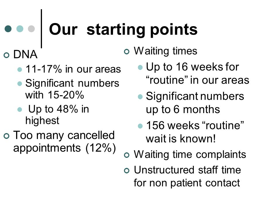 Our starting points DNA Too many cancelled appointments (12%)
