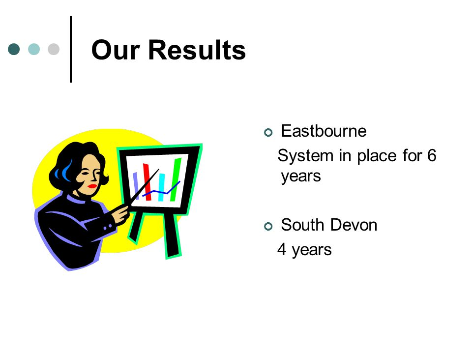 Our Results Eastbourne System in place for 6 years South Devon 4 years