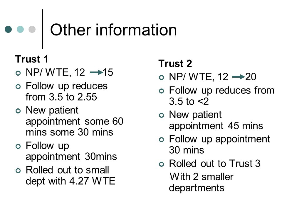 Other information Trust 1 Trust 2 NP/ WTE, 12 15 NP/ WTE, 12 20