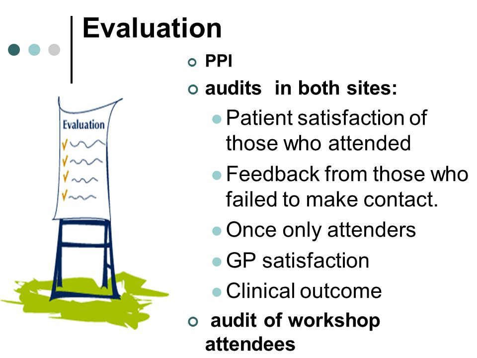Evaluation Patient satisfaction of those who attended