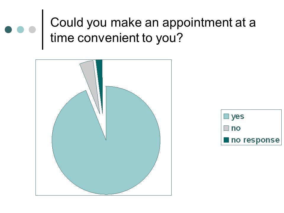 Could you make an appointment at a time convenient to you