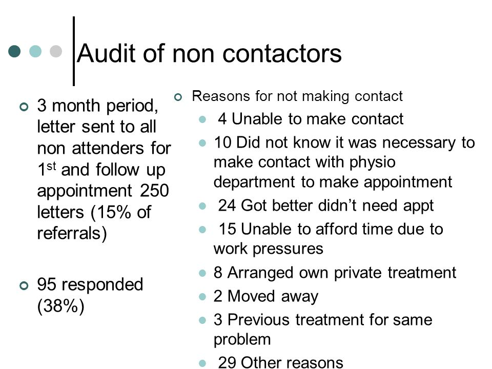 Audit of non contactors