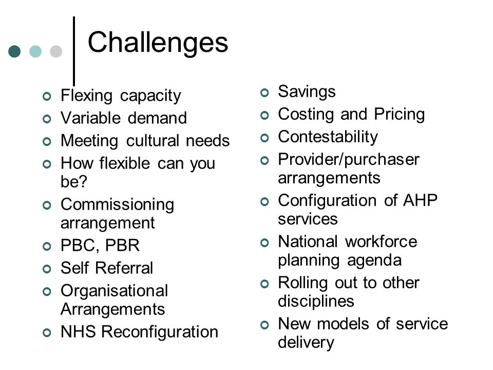 Challenges Savings Flexing capacity Costing and Pricing