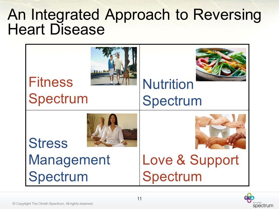 An Integrated Approach to Reversing Heart Disease