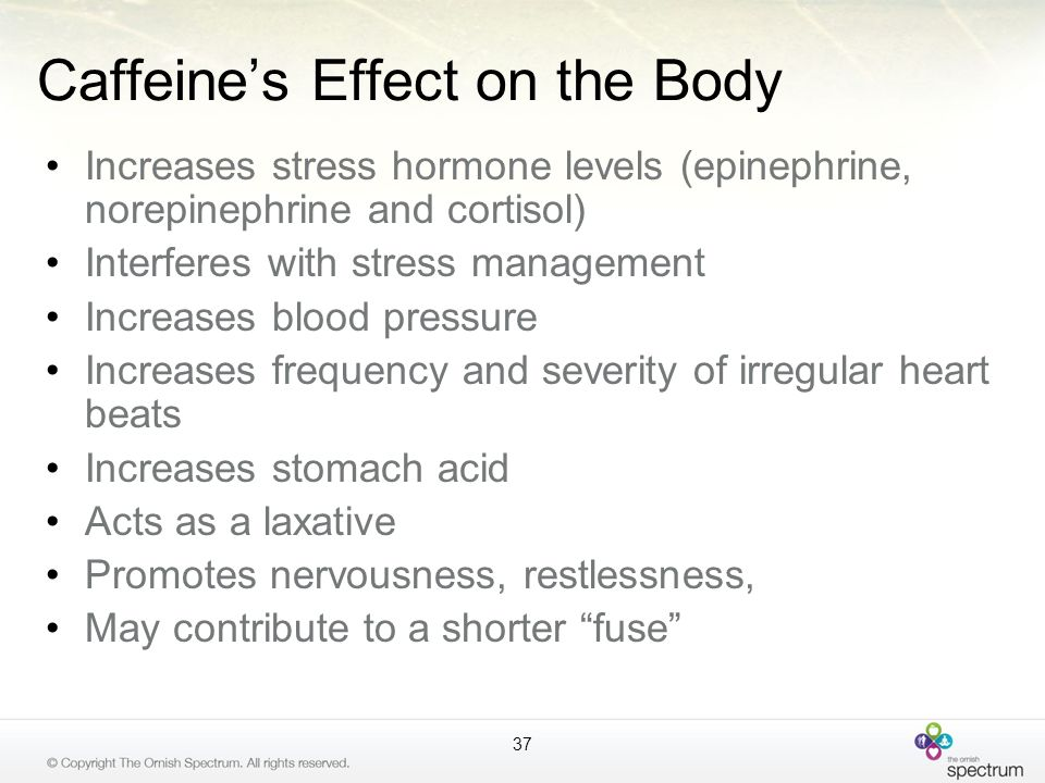 Caffeine's Effect on the Body