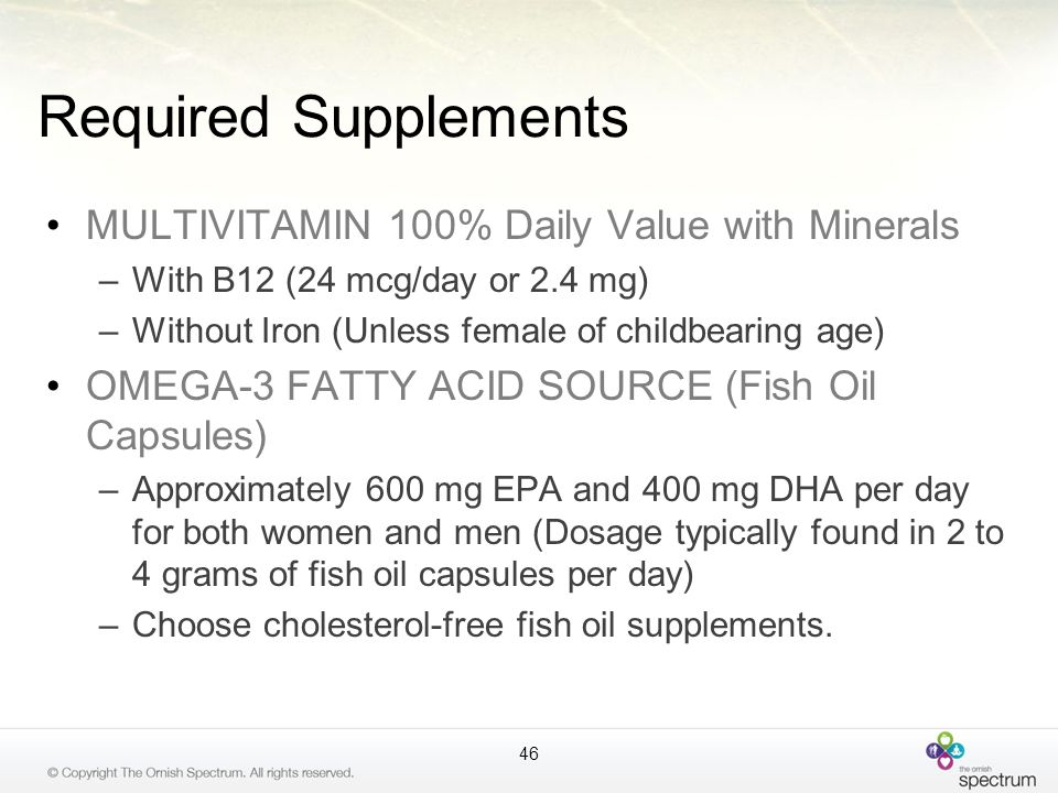 Required Supplements MULTIVITAMIN 100% Daily Value with Minerals