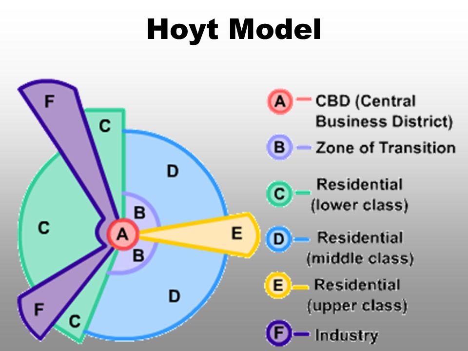 Hoyt Model