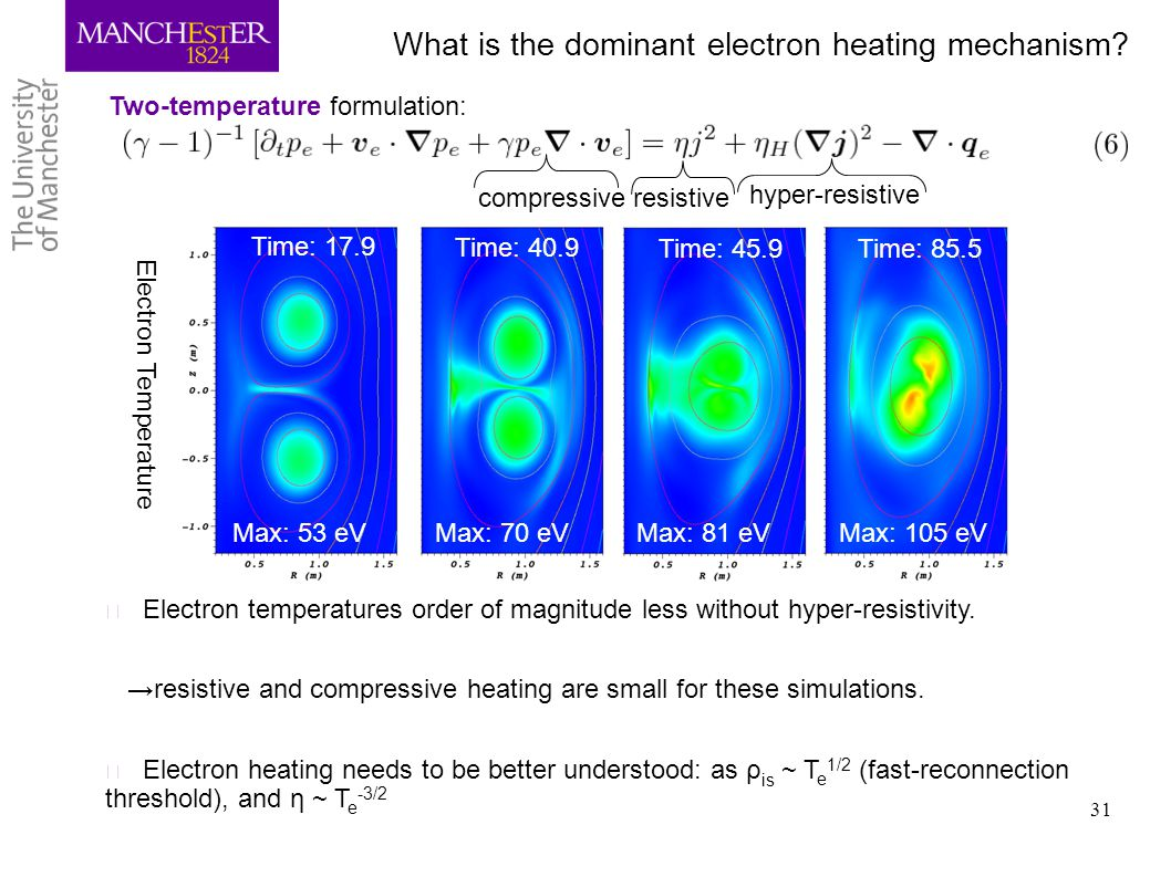What is the dominant electron heating mechanism