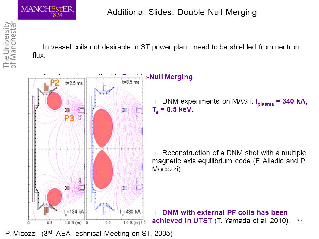 Additional Slides: Double Null Merging