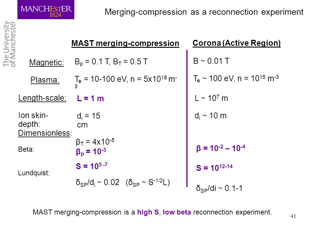 } Merging-compression as a reconnection experiment