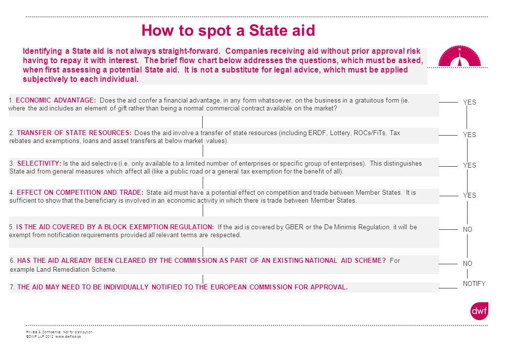 How to spot a State aid 16/05/14