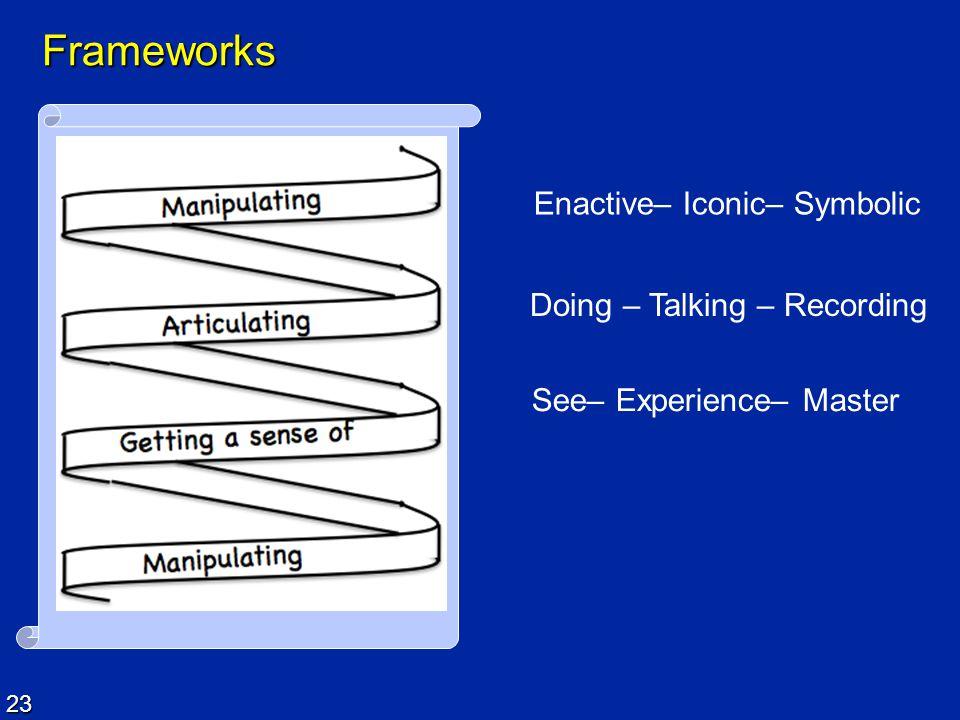 Frameworks Enactive– Iconic– Symbolic Doing – Talking – Recording