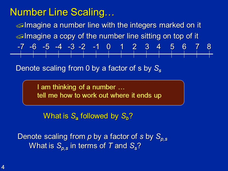 Number Line Scaling… Imagine a number line with the integers marked on it. Imagine a copy of the number line sitting on top of it.