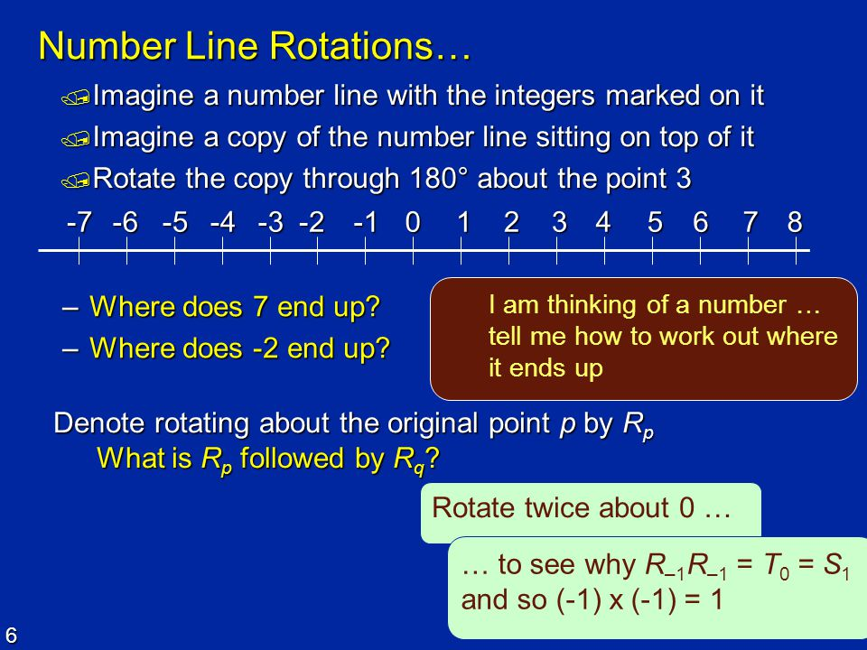 Number Line Rotations…