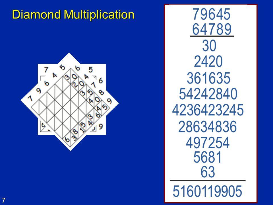 Diamond Multiplication