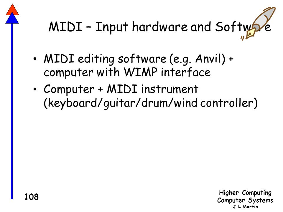 MIDI – Input hardware and Software
