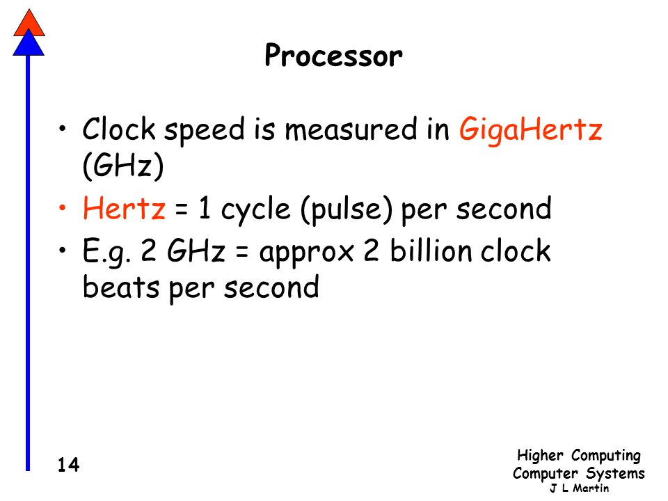 Processor Clock speed is measured in GigaHertz (GHz) Hertz = 1 cycle (pulse) per second.