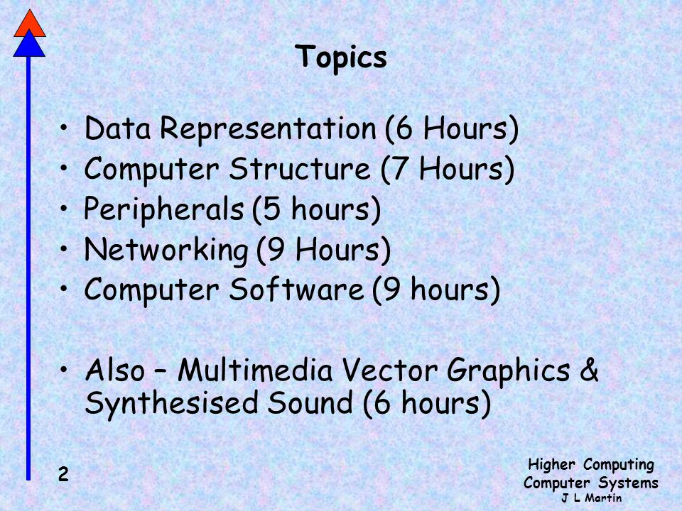 Topics Data Representation (6 Hours) Computer Structure (7 Hours) Peripherals (5 hours) Networking (9 Hours)