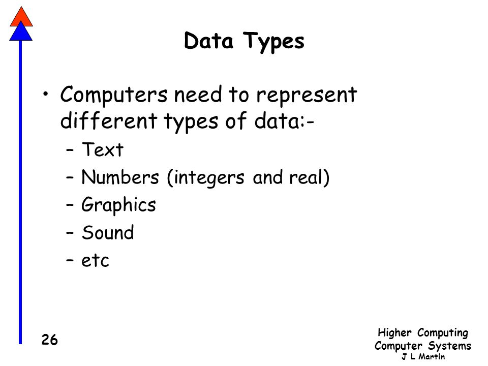 Computers need to represent different types of data:-