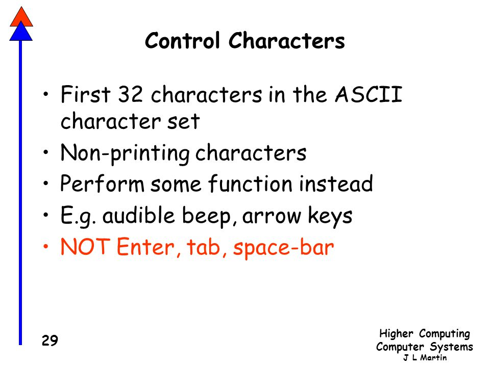 Control Characters First 32 characters in the ASCII character set. Non-printing characters. Perform some function instead.