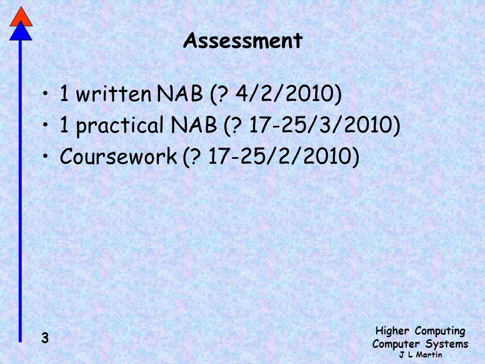 Assessment 1 written NAB ( 4/2/2010) 1 practical NAB ( 17-25/3/2010) Coursework ( 17-25/2/2010)